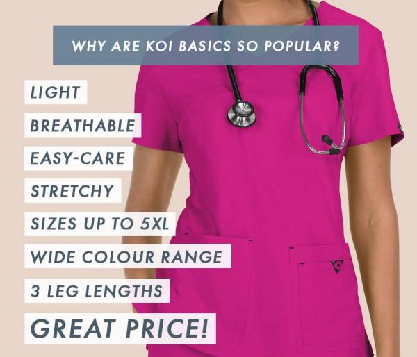 Koi-Basics